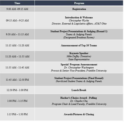 Finale Schedule